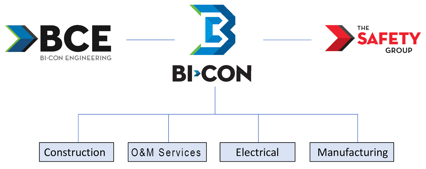 Bi-Con-Engineering-Company-Structure